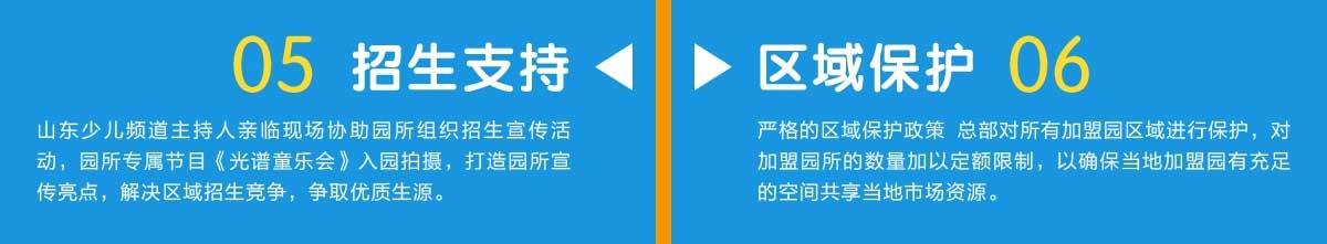 领衔组织中国科学院心理研究所、北京教育研究科学院、海淀区教研所等专家团队、学科专业团队以及电视制作专业团队