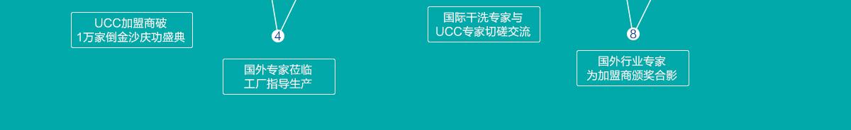 坚持维护已有加盟商、美国UCC的加盟商已经突破8000家,美国UCC将不遗余力的协助这些加盟商能够持续稳定运营、获利