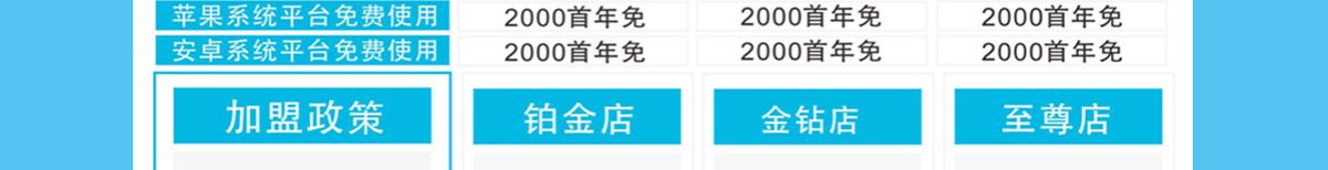 赶上一辆山地车的价钱;另一方面质低价廉的产品又不能适应广大中层消费者的需求。中端产品在中国是个空白。