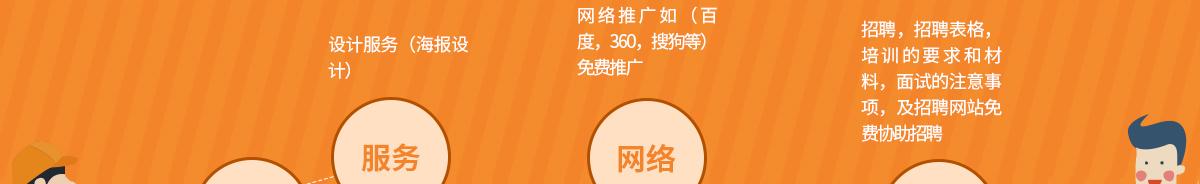 教育行业是永远的朝阳行业,我们中华民族传承五千年一代接一带的越来越重视教育,国家的富强,人们生活的提高,家庭在教育孩子方面的投资份额越来越多